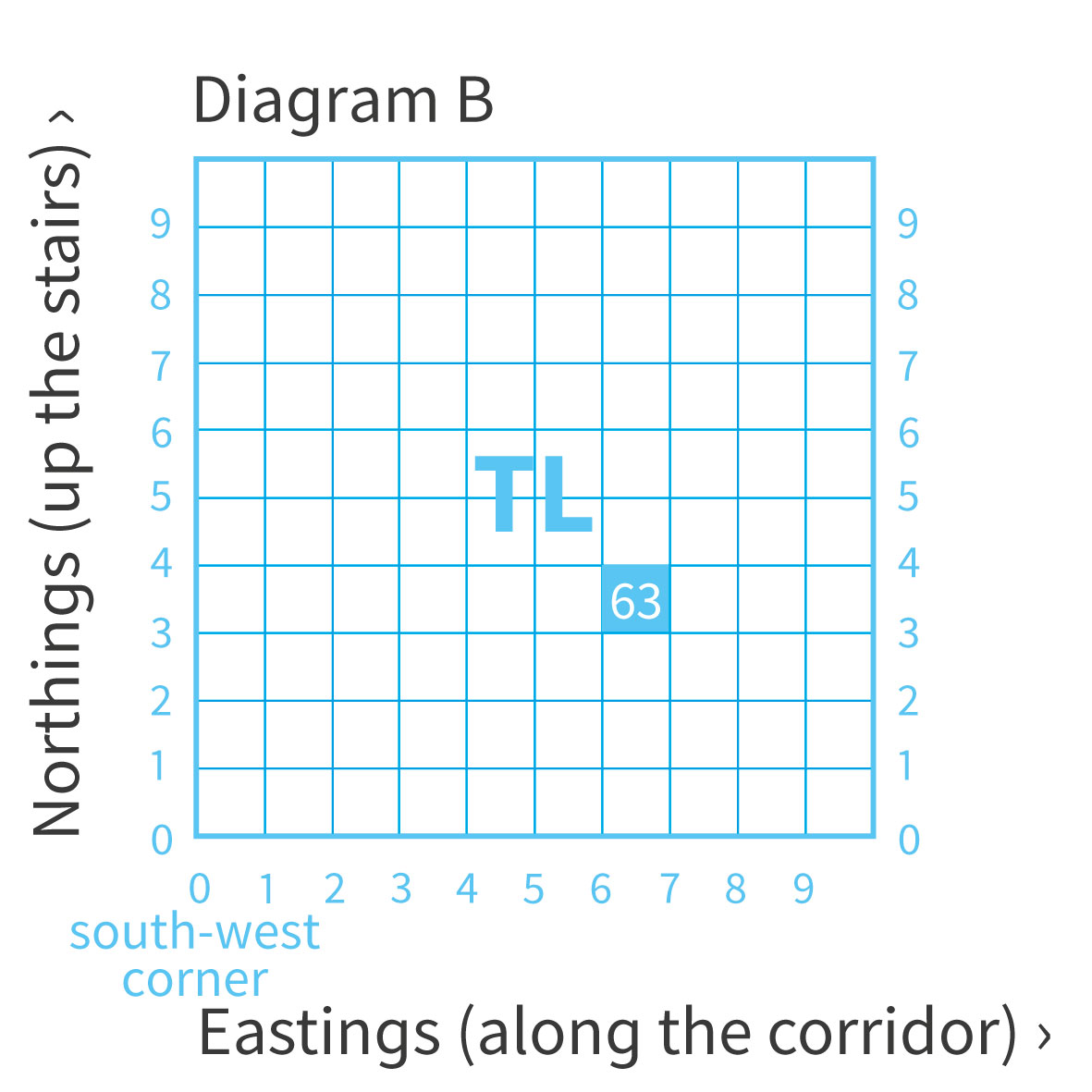 Map Grid Showing 10km Grid Squares And Tl63